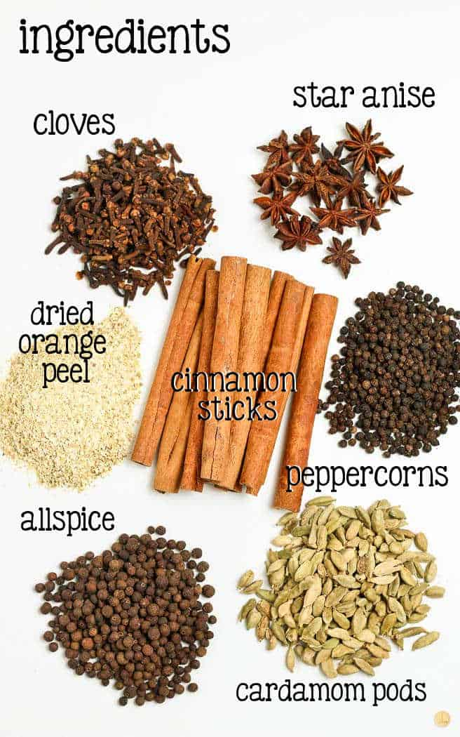labeled picture of spices